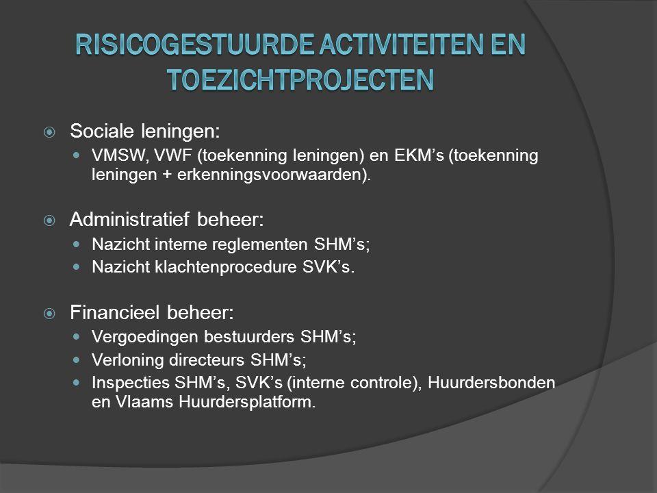 Risicogestuurde activiteiten en toezichtprojecten