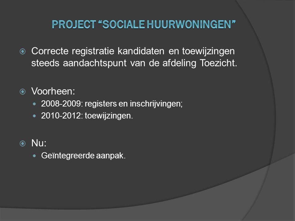 PROJECT SOCIALE HUURWONINGEN
