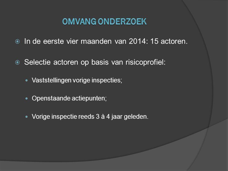 Omvang onderzoek In de eerste vier maanden van 2014: 15 actoren.