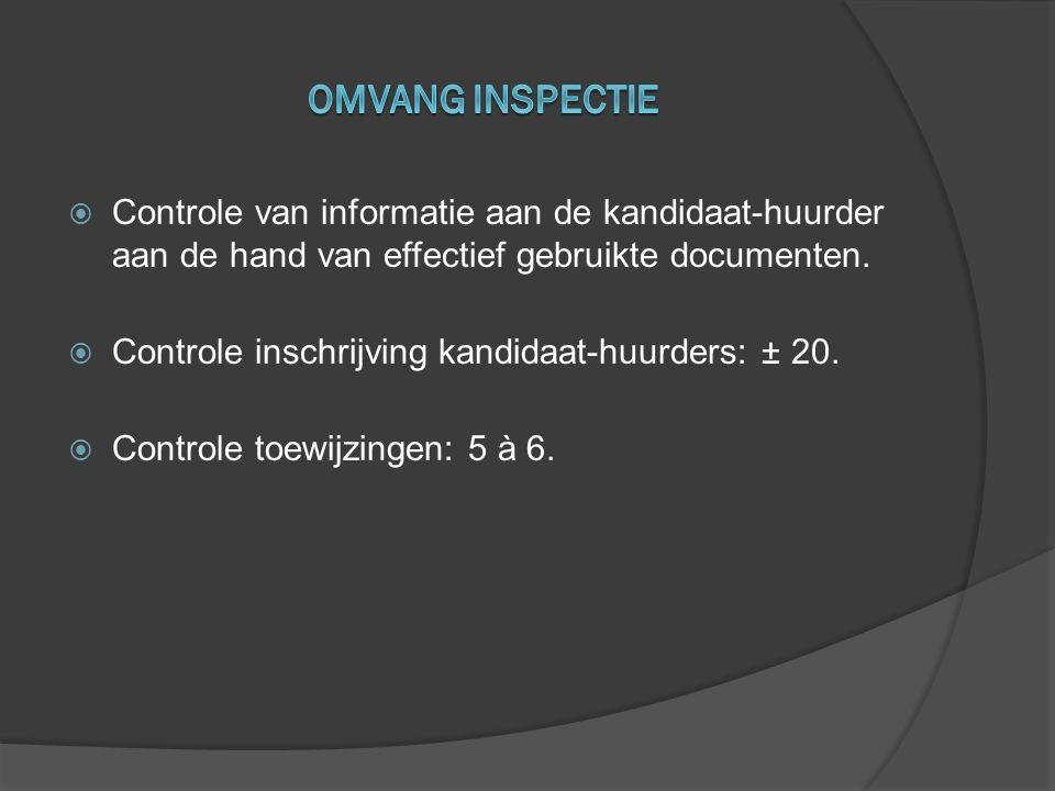 Omvang inspectie Controle van informatie aan de kandidaat-huurder aan de hand van effectief gebruikte documenten.