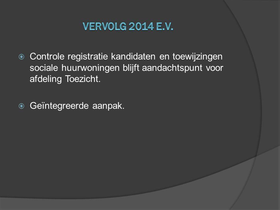 Vervolg 2014 e.v. Controle registratie kandidaten en toewijzingen sociale huurwoningen blijft aandachtspunt voor afdeling Toezicht.