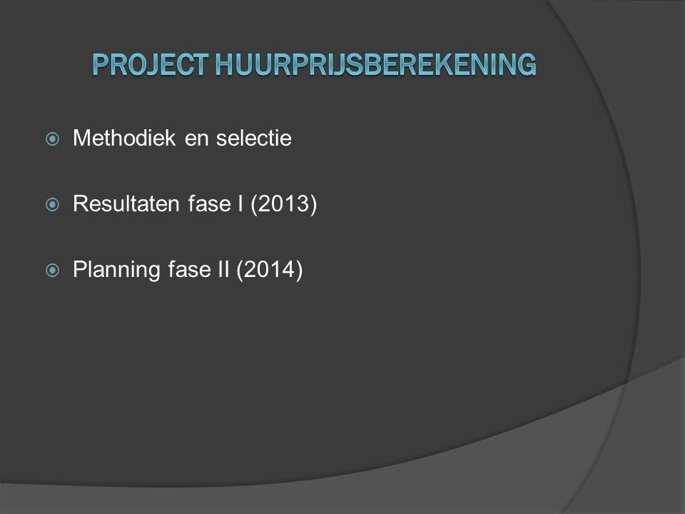 Project huurprijsberekening