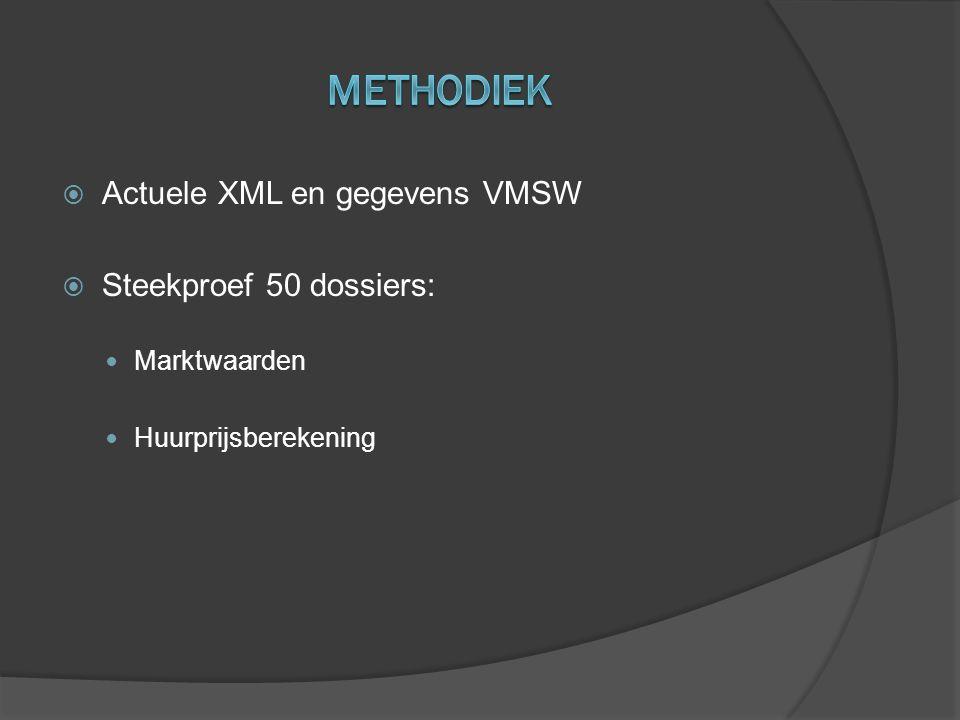 Methodiek Actuele XML en gegevens VMSW Steekproef 50 dossiers:
