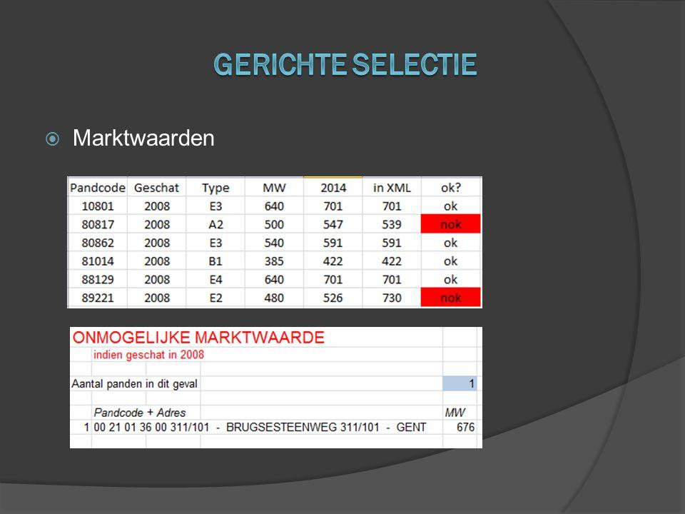 Gerichte selectie Marktwaarden
