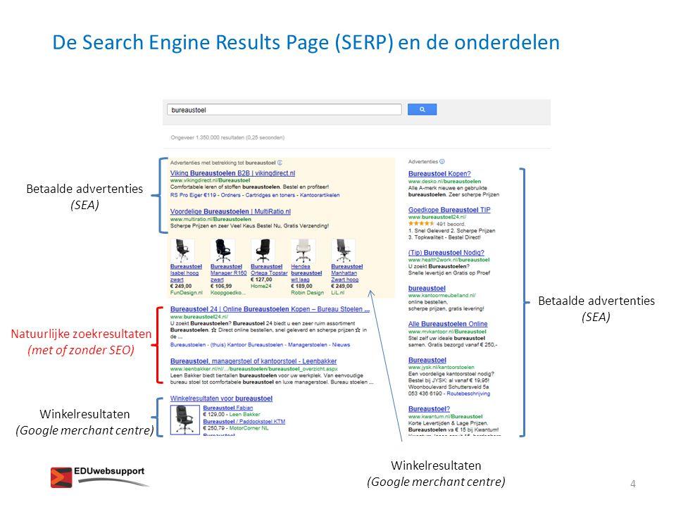 De Search Engine Results Page (SERP) en de onderdelen