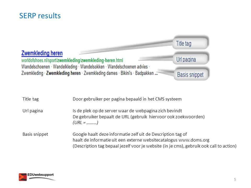 SERP results Title tag Door gebruiker per pagina bepaald in het CMS systeem.