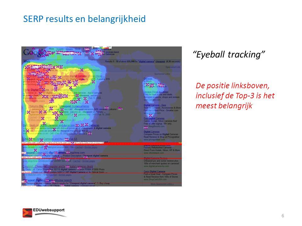 SERP results en belangrijkheid