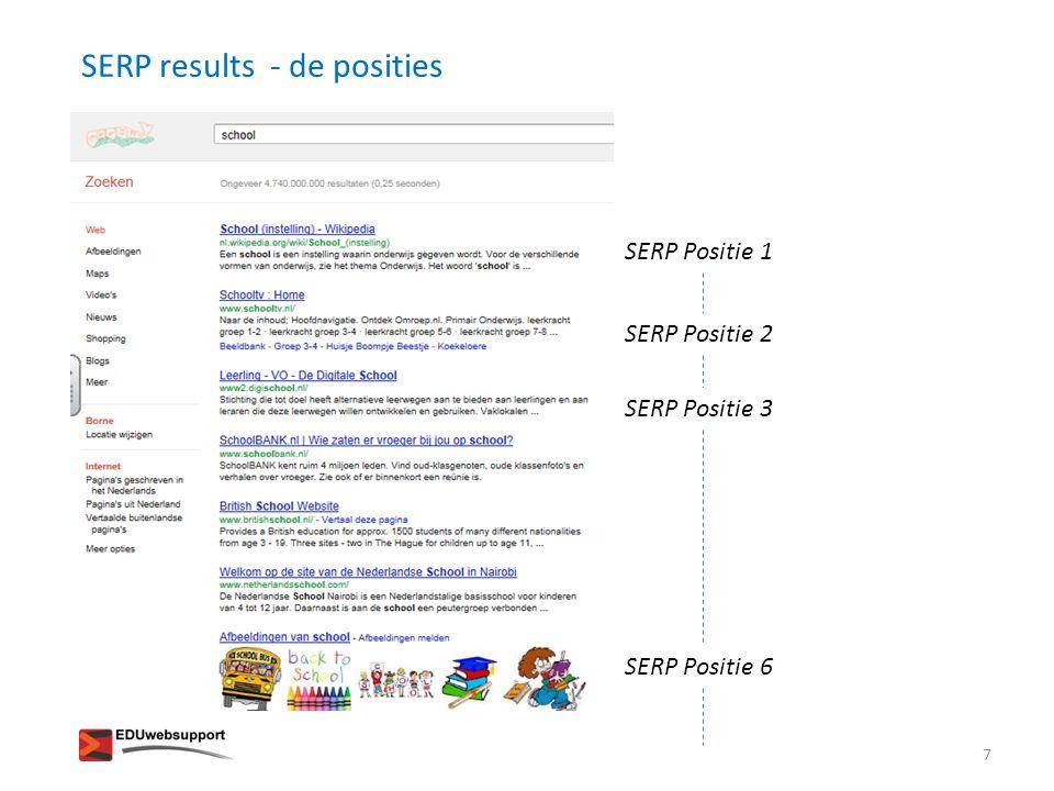SERP results - de posities