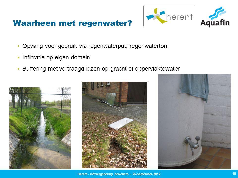 Waarheen met regenwater