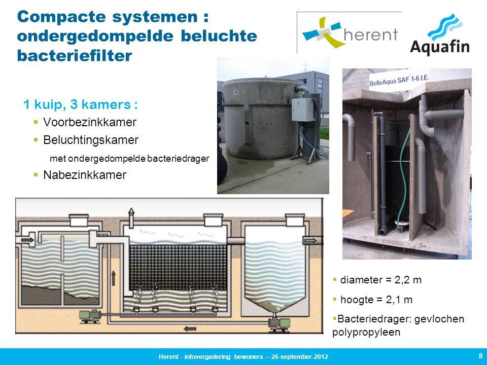 Compacte systemen : ondergedompelde beluchte bacteriefilter
