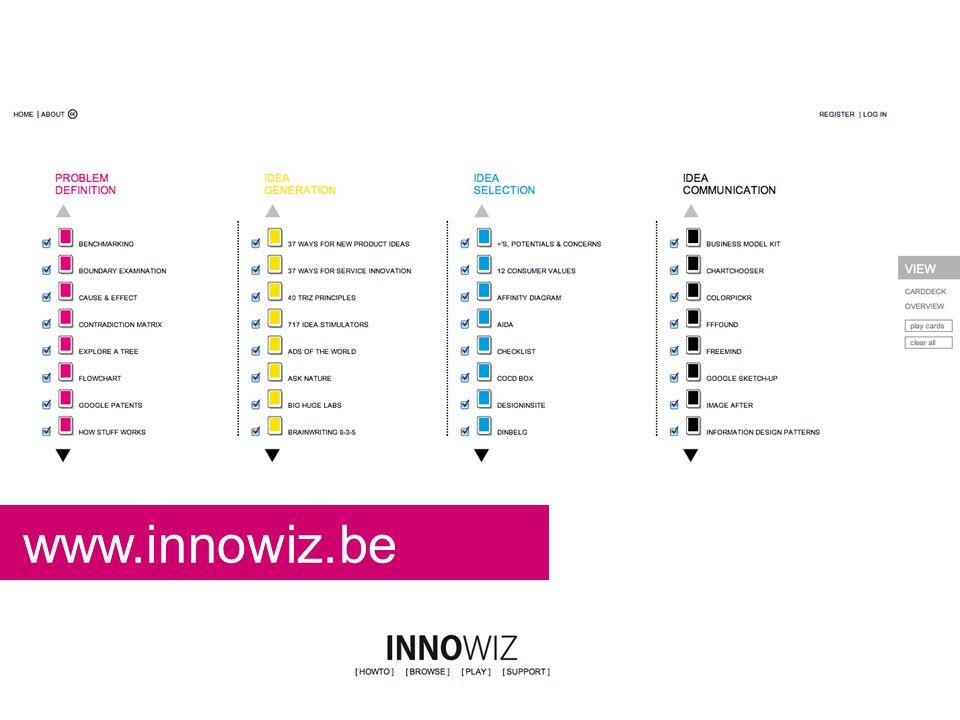 www.innowiz.be