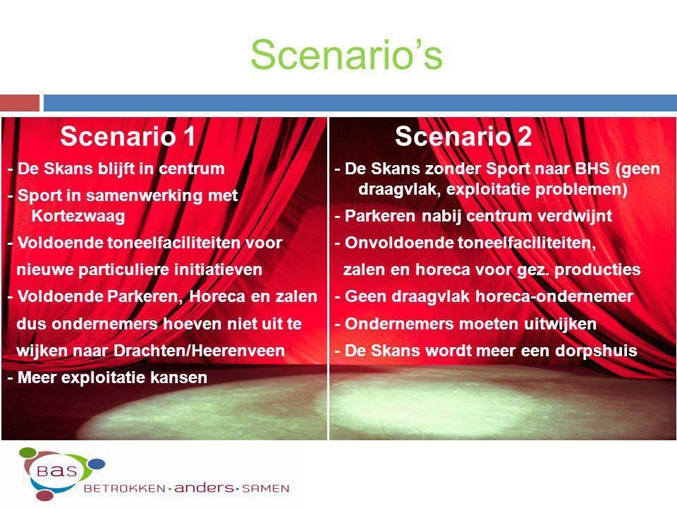 Scenario's Scenario 1 Scenario 2 - De Skans blijft in centrum