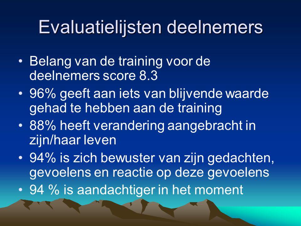 Evaluatielijsten deelnemers