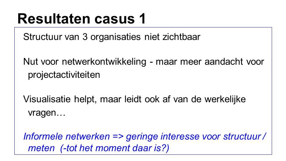 Resultaten casus 1 Structuur van 3 organisaties niet zichtbaar