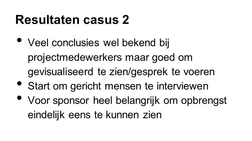 Resultaten casus 2 Veel conclusies wel bekend bij projectmedewerkers maar goed om gevisualiseerd te zien/gesprek te voeren.