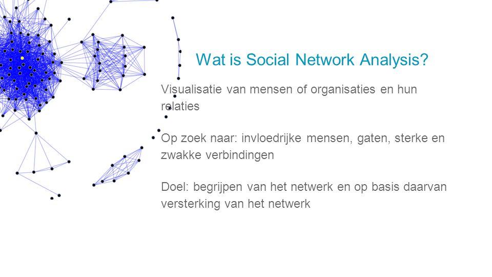 Wat is Social Network Analysis