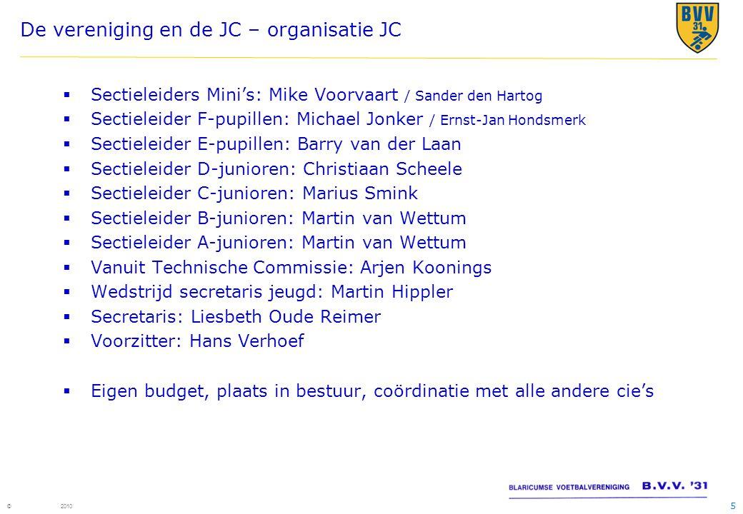 De vereniging en de JC – organisatie JC