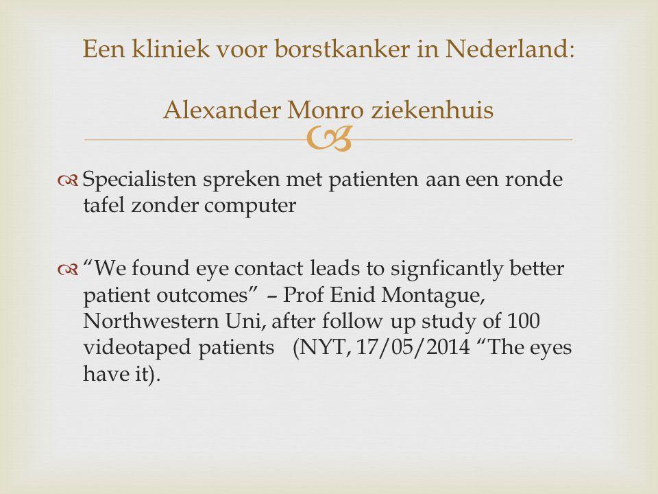 Een kliniek voor borstkanker in Nederland: Alexander Monro ziekenhuis