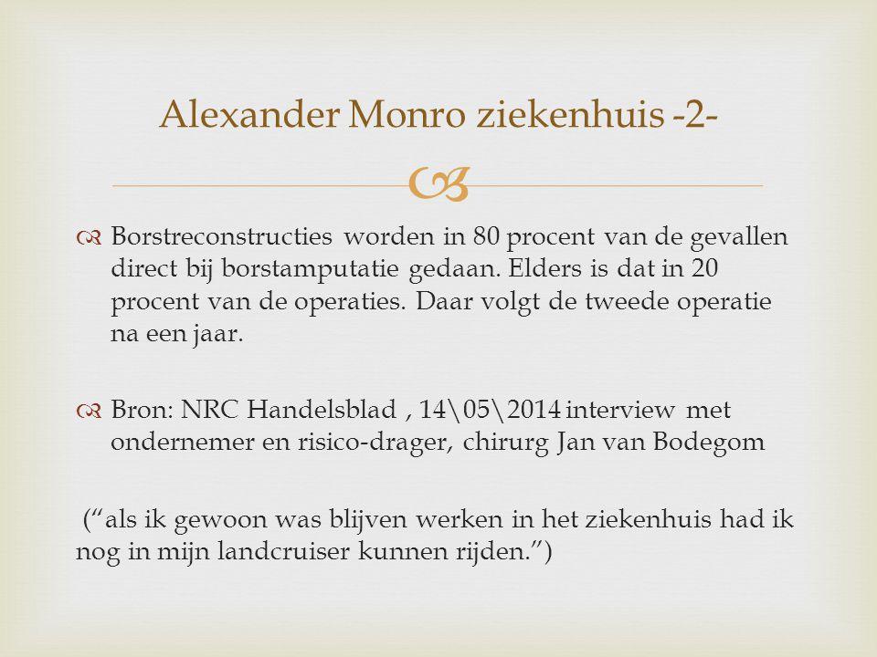 Alexander Monro ziekenhuis -2-