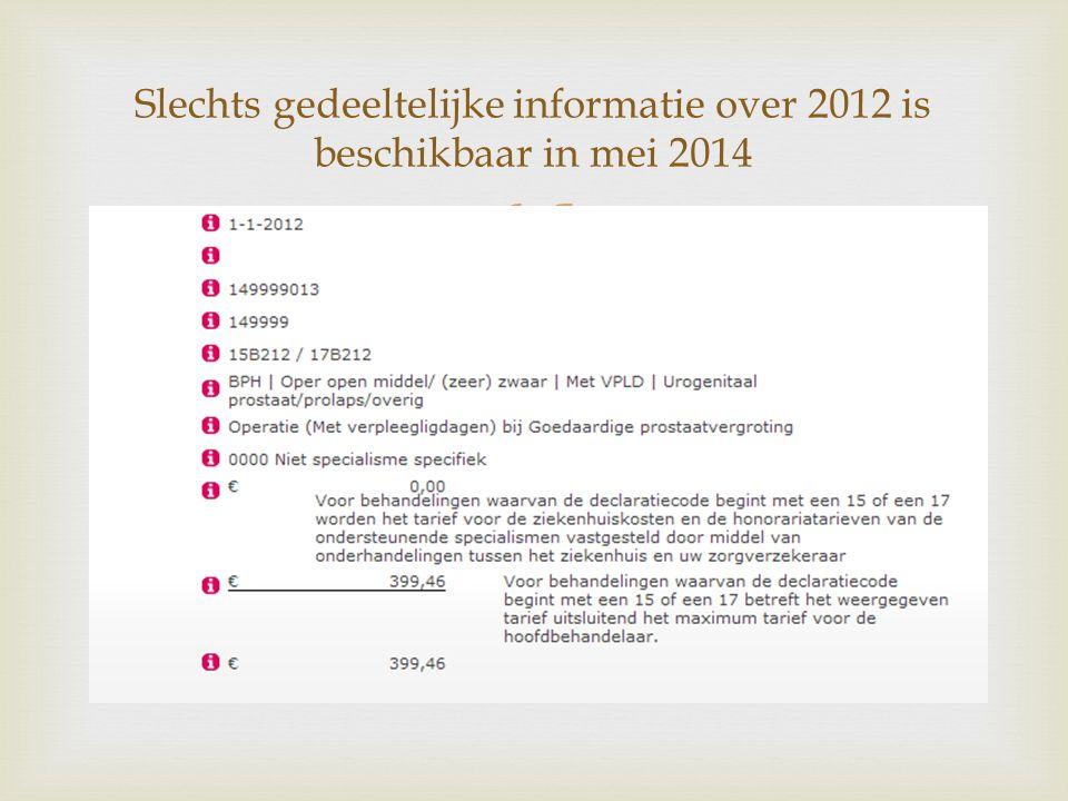 Slechts gedeeltelijke informatie over 2012 is beschikbaar in mei 2014
