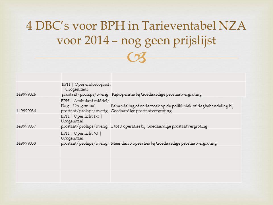 4 DBC's voor BPH in Tarieventabel NZA voor 2014 – nog geen prijslijst