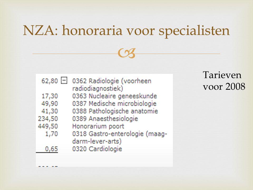 NZA: honoraria voor specialisten