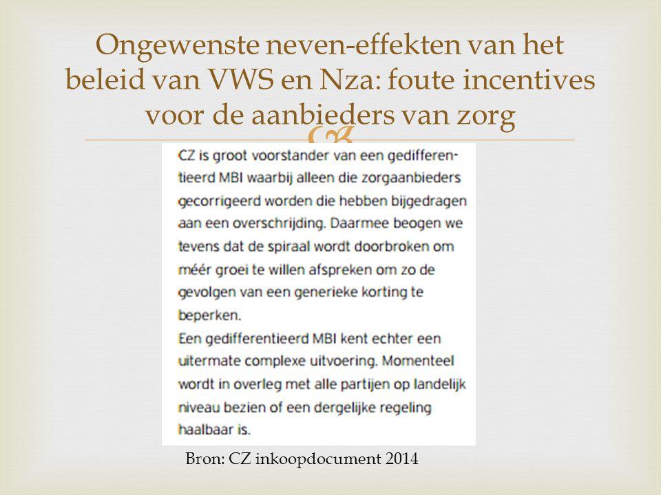 Ongewenste neven-effekten van het beleid van VWS en Nza: foute incentives voor de aanbieders van zorg