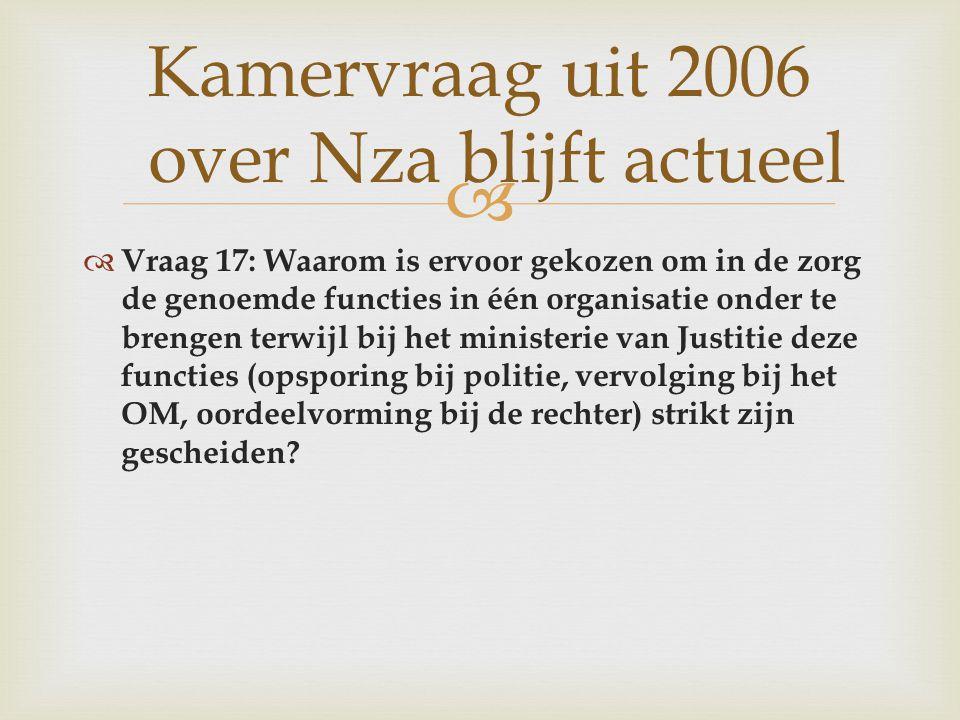 Kamervraag uit 2006 over Nza blijft actueel