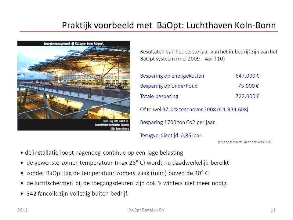 Praktijk voorbeeld met BaOpt: Luchthaven Koln-Bonn