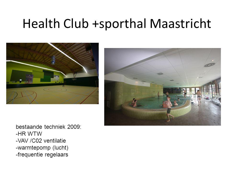 Health Club +sporthal Maastricht