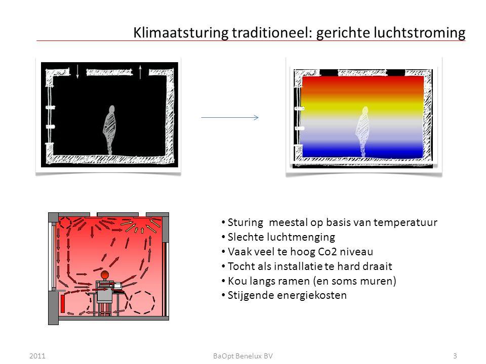 Klimaatsturing traditioneel: gerichte luchtstroming