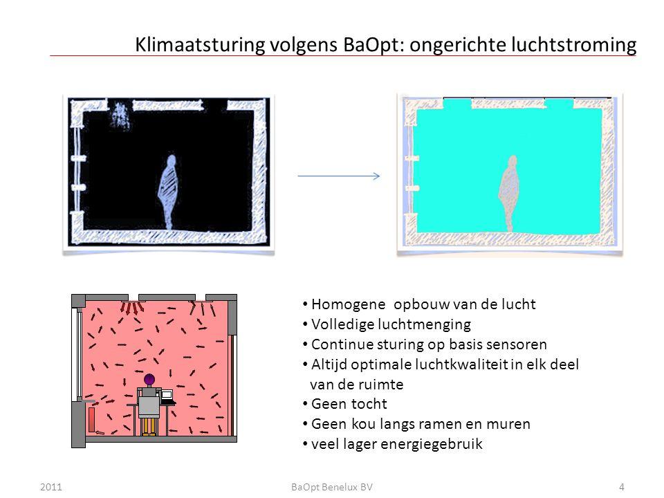 Klimaatsturing volgens BaOpt: ongerichte luchtstroming