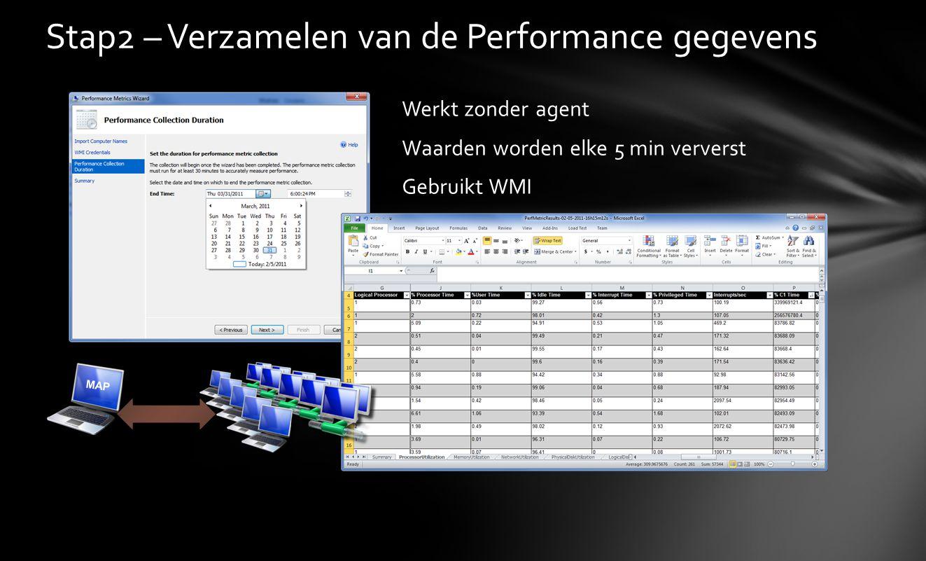 Stap2 – Verzamelen van de Performance gegevens