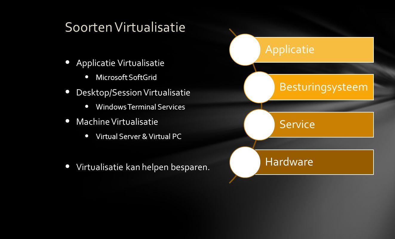 Soorten Virtualisatie