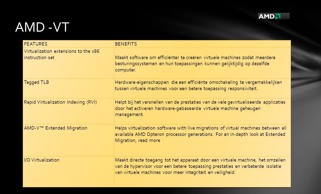 AMD -VT FEATURES BENEFITS
