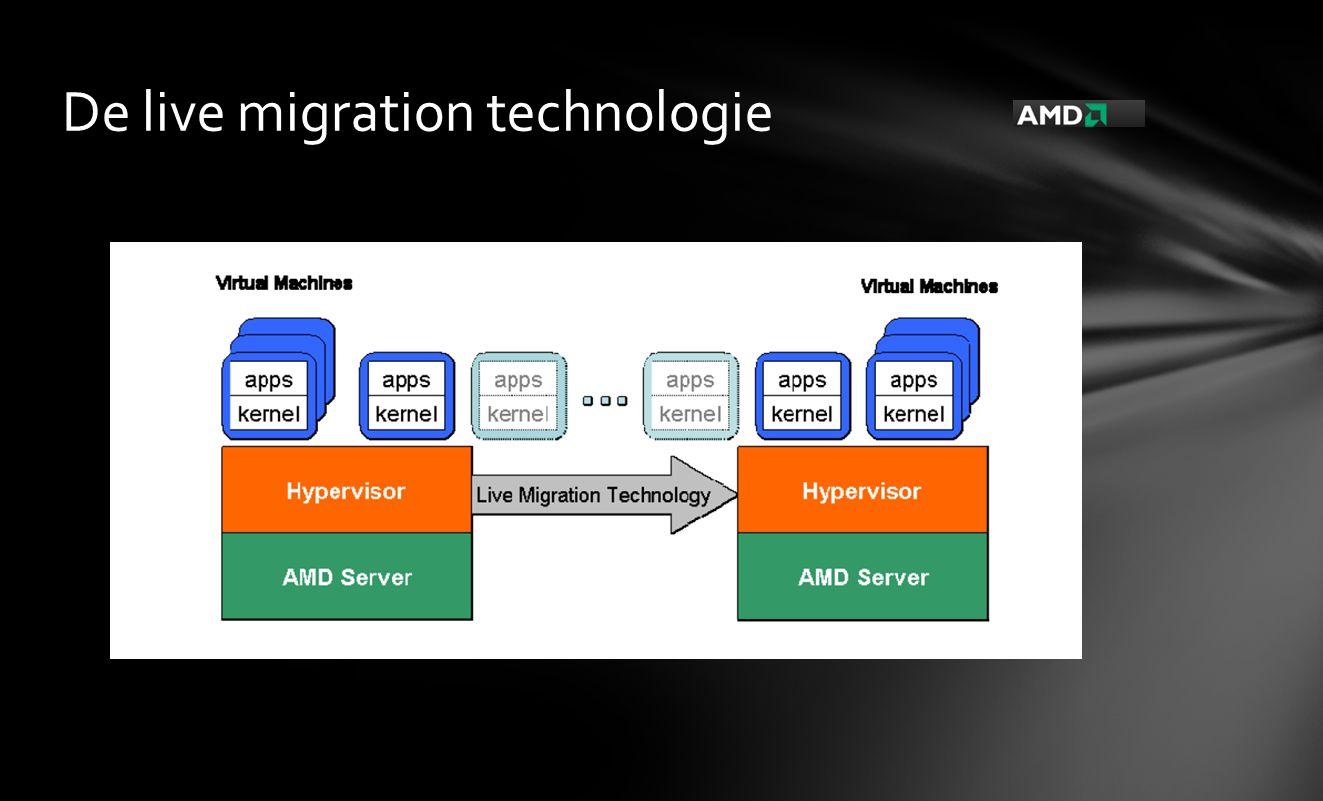 De live migration technologie