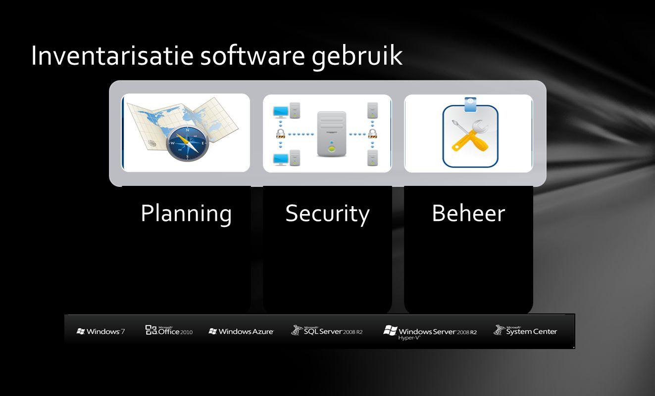 Inventarisatie software gebruik