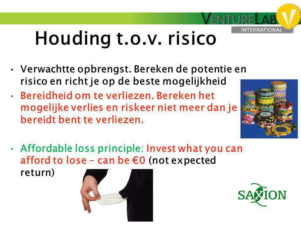 Houding t.o.v. risico Verwachtte opbrengst. Bereken de potentie en risico en richt je op de beste mogelijkheid.