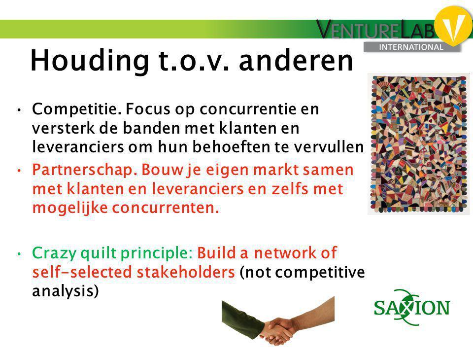 Houding t.o.v. anderen Competitie. Focus op concurrentie en versterk de banden met klanten en leveranciers om hun behoeften te vervullen.