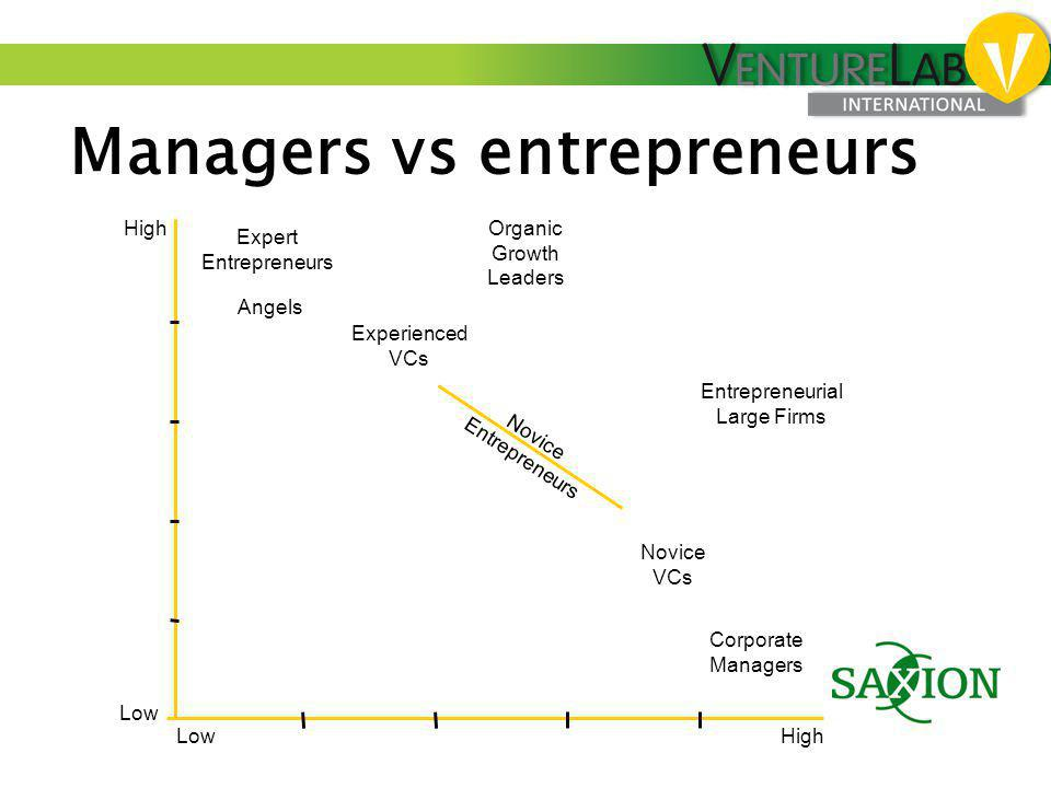 Managers vs entrepreneurs