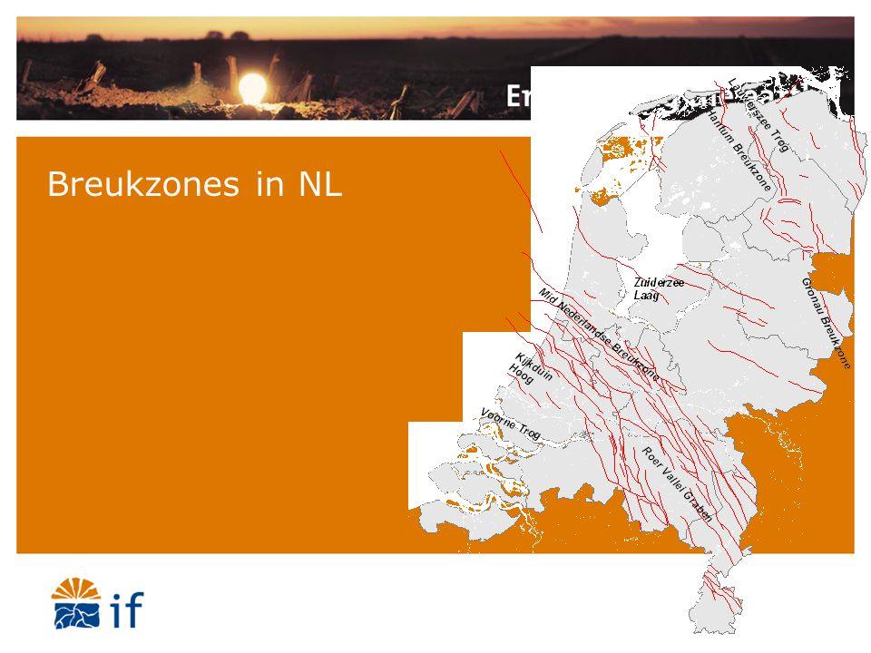 Breukzones in NL