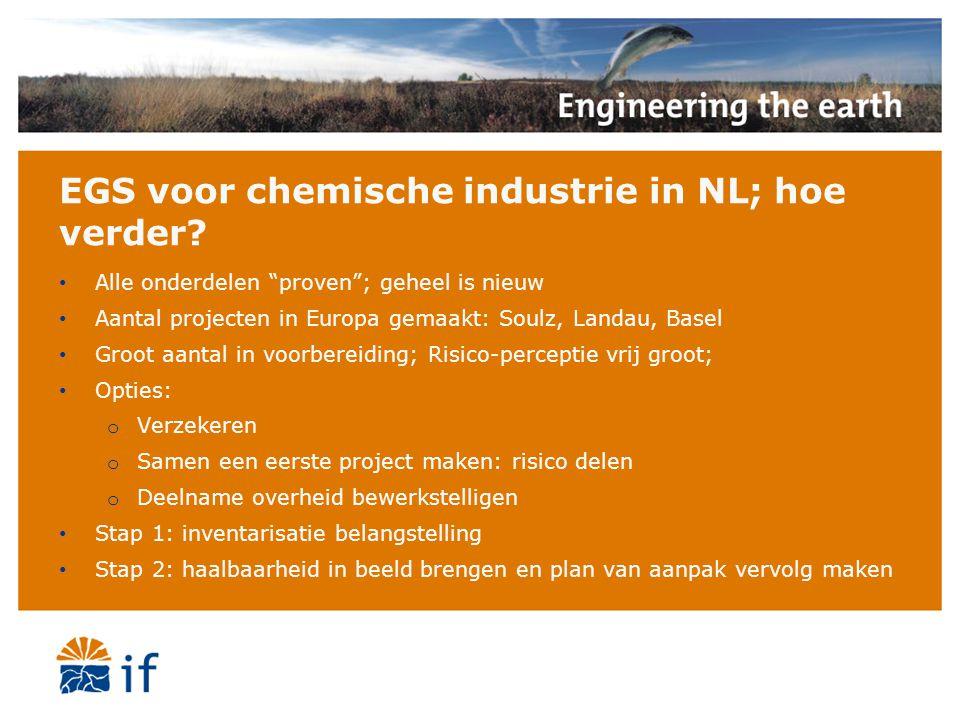 EGS voor chemische industrie in NL; hoe verder
