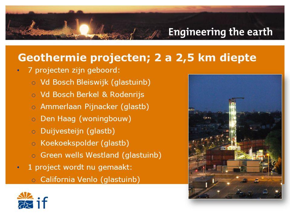 Geothermie projecten; 2 a 2,5 km diepte