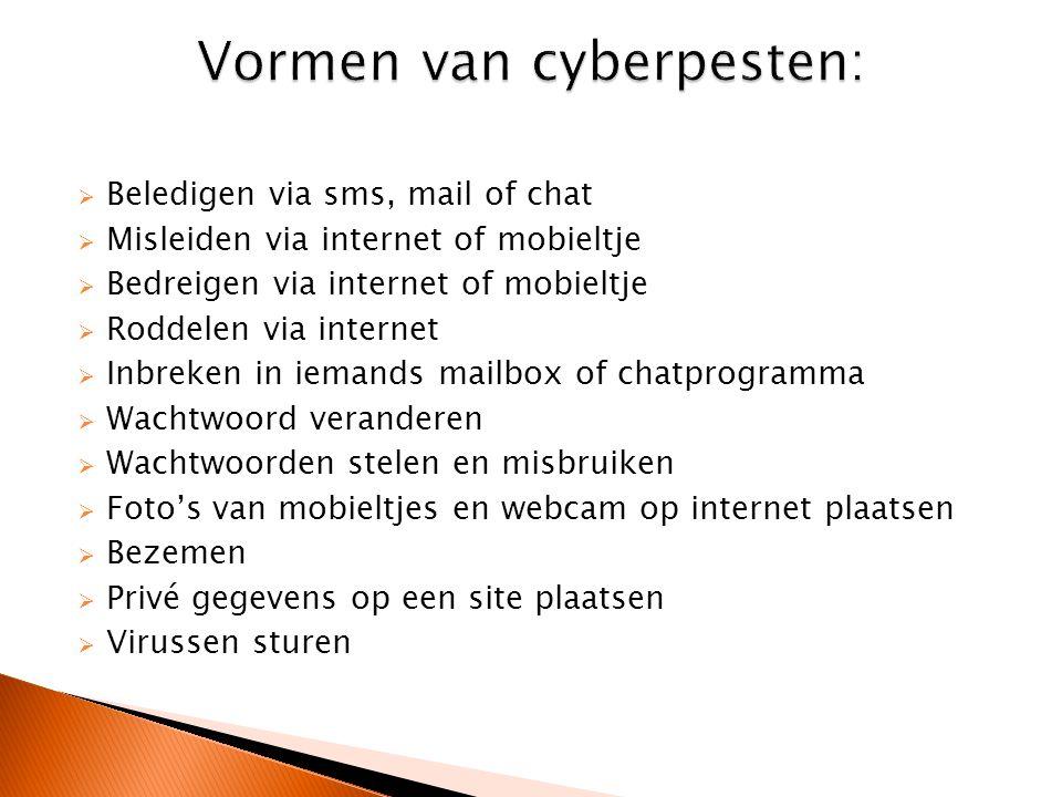 Vormen van cyberpesten: