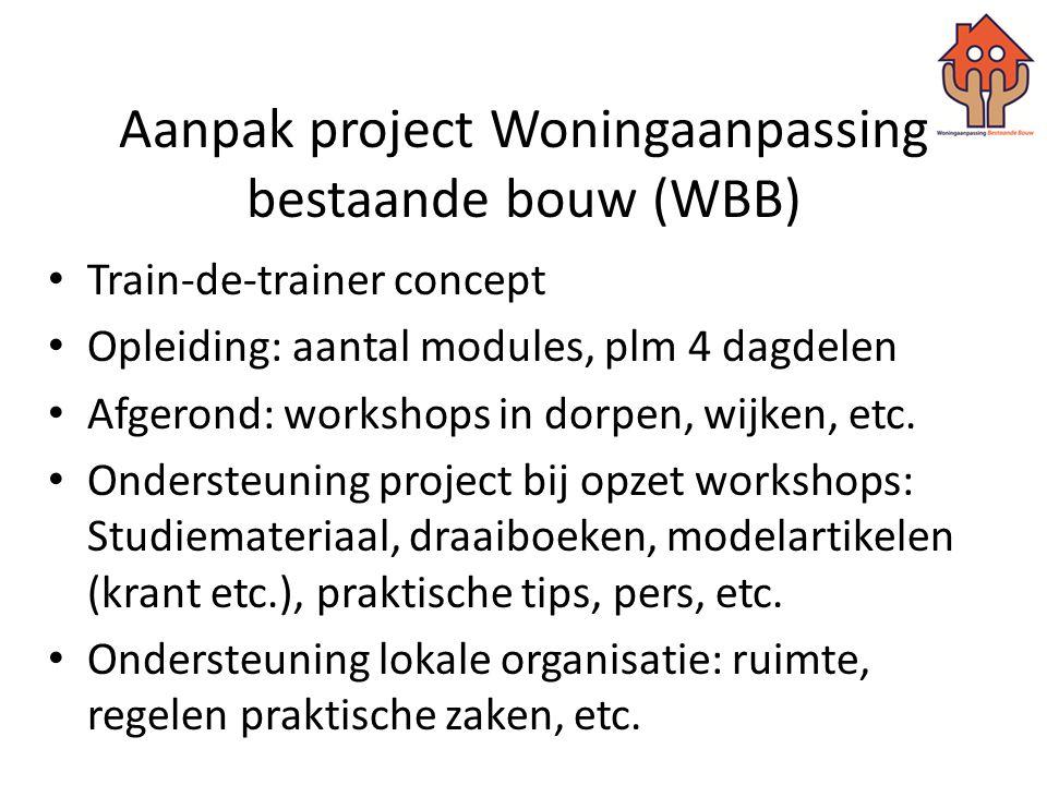 Aanpak project Woningaanpassing bestaande bouw (WBB)