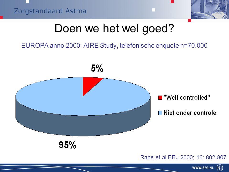 Doen we het wel goed EUROPA anno 2000: AIRE Study, telefonische enquete n=70.000