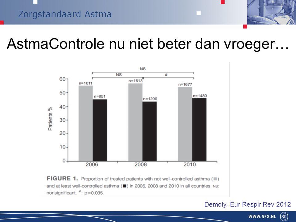 AstmaControle nu niet beter dan vroeger…
