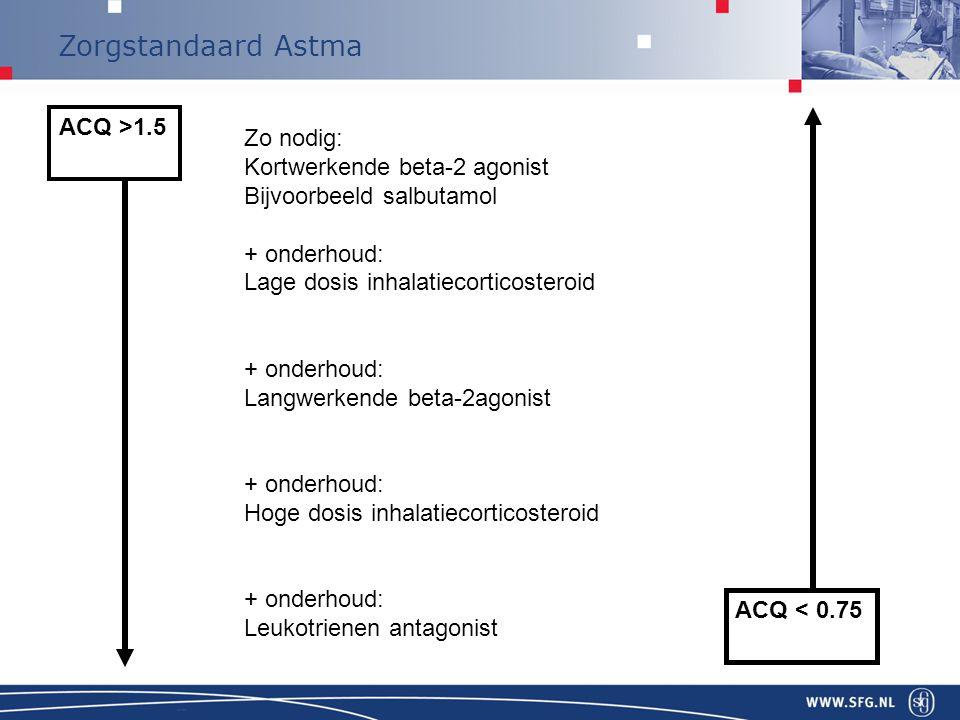 ACQ >1.5 Zo nodig: Kortwerkende beta-2 agonist. Bijvoorbeeld salbutamol. + onderhoud: Lage dosis inhalatiecorticosteroid.
