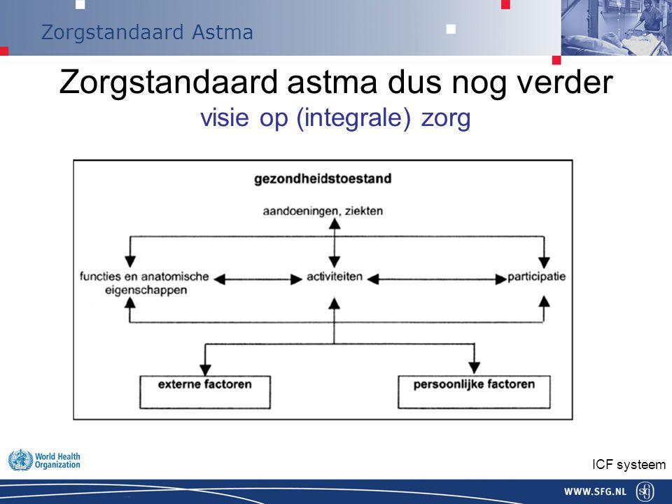 Zorgstandaard astma dus nog verder visie op (integrale) zorg