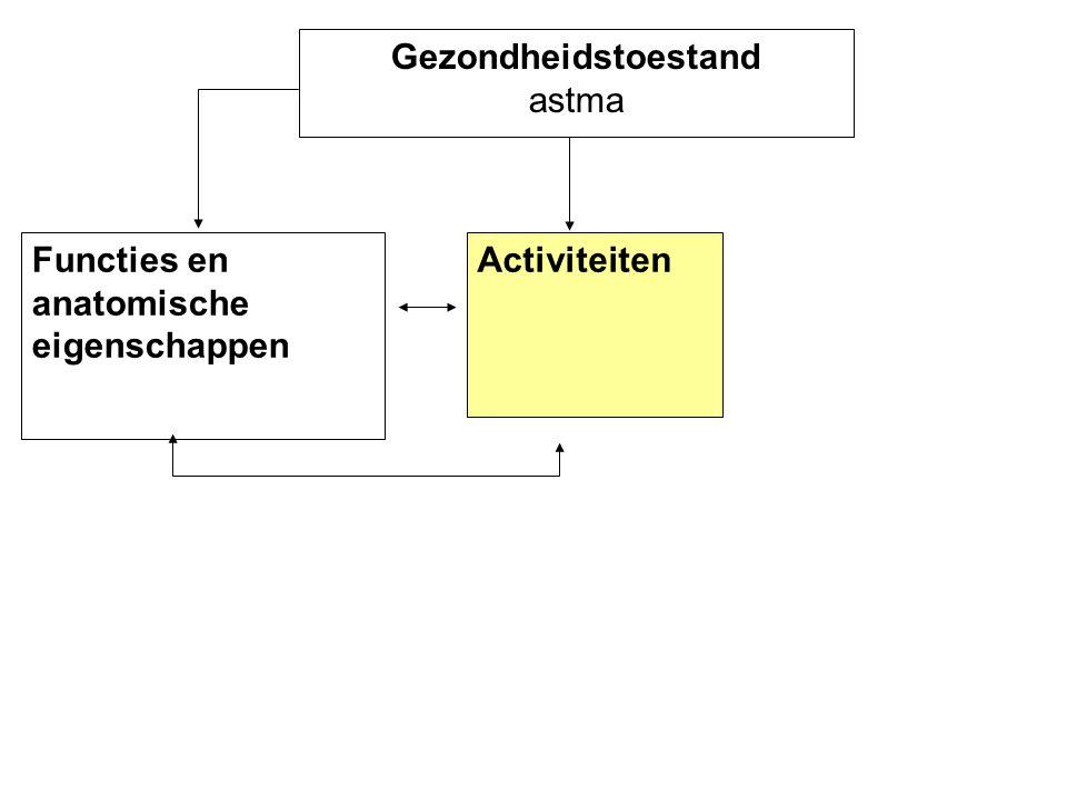 Functies en anatomische eigenschappen Activiteiten